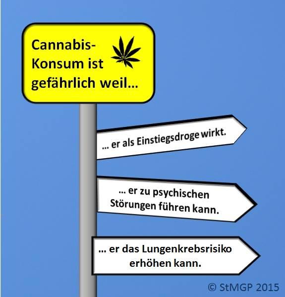Kifferwegweiser des Bayerischen Gesundheits und Pflegeministerium